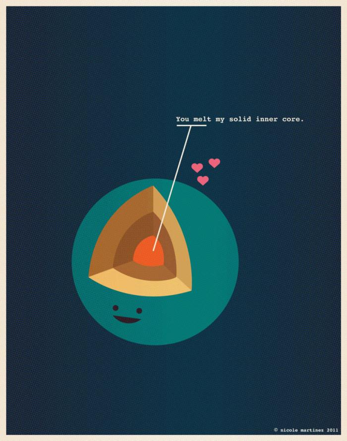 Mill Linguagens do amor