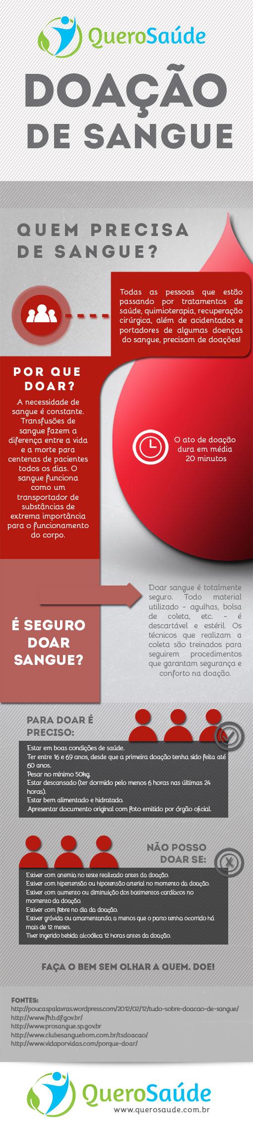 Doação de Sangue - Infográfico